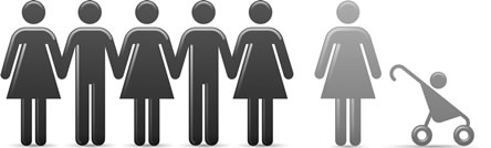 graphic of stylized male-and-female people holding hands; set apart is a lone female figure near a stroller
